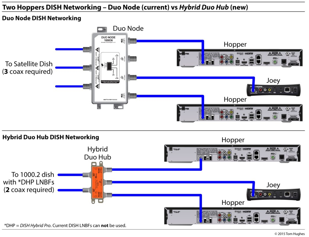 small resolution of two hoppers wiring diagram