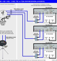 wiring diagram for dish 722 schematic diagrams dish dvr 722 dish 722 wiring diagram wiring library [ 1550 x 1197 Pixel ]