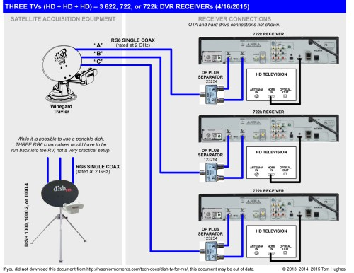 small resolution of dish tv for rvs rvseniormoments swm dish wiring diagram swm dish wiring diagram