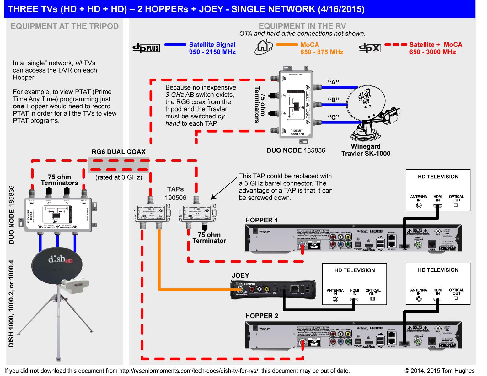dish network multiswitch diagram two wire alternator wiring directv dual lnb for swm