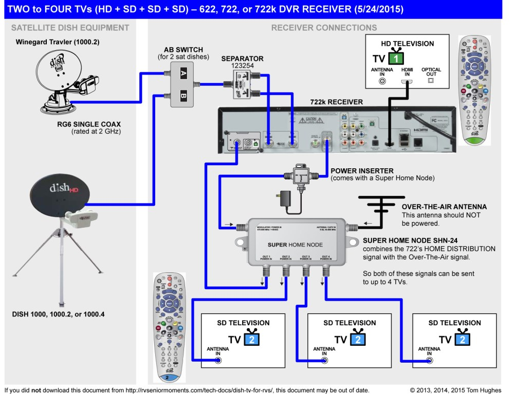 medium resolution of dishtv wiring diagram wiring diagram operations dish tv antenna wiring diagram dishtv wiring diagram