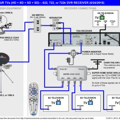 Rv Cable Tv Wiring Diagram Scatter Line Of Best Fit Get Free Image About