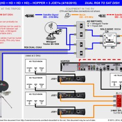 Sky Dish Wiring Diagram Phone Connection Australia Work Hopper 3 Get Free Image About