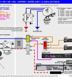 dish 1000 wiring diagram [ 1552 x 1197 Pixel ]