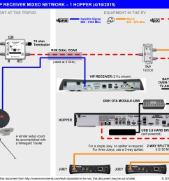 dish tv diagram wiring diagram dat dish network tv wiring diagram dish tv  connection diagram