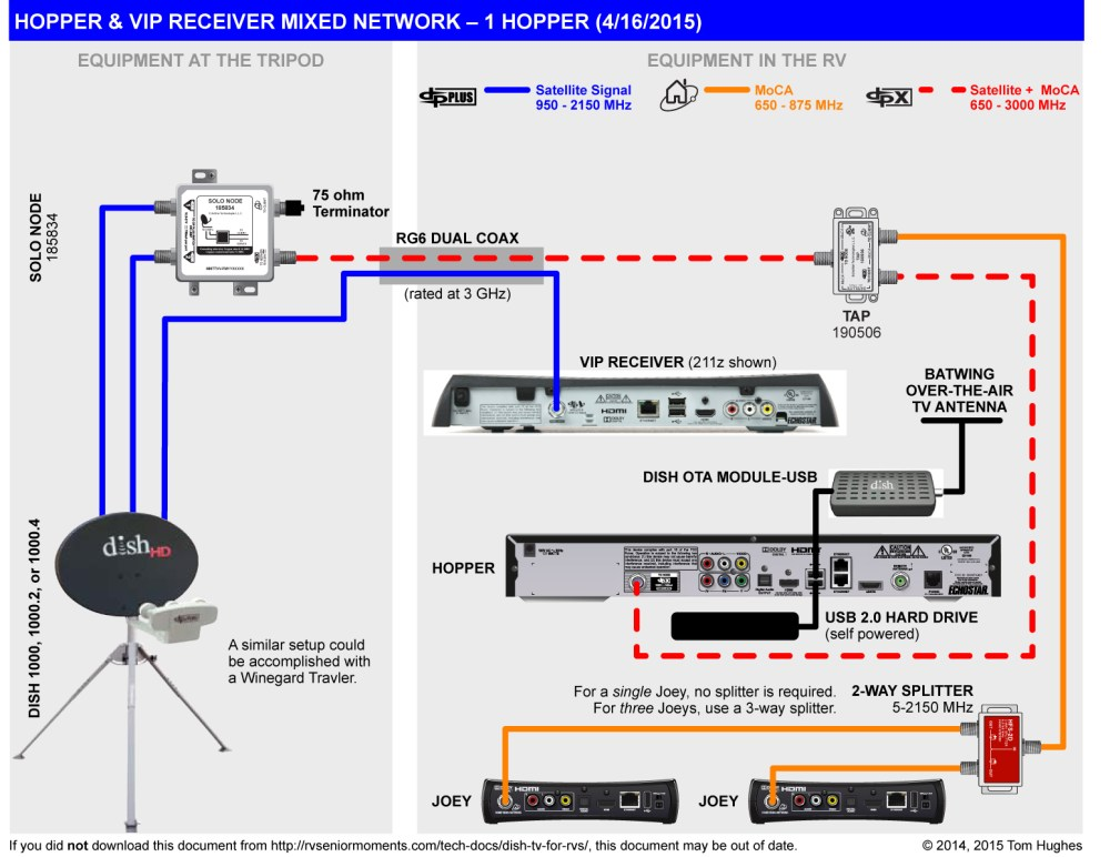 medium resolution of dish network wiring diagram
