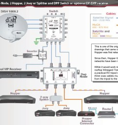 dish vip 222 wiring diagram wiring diagram portal dishtv wiring diagram dish cable wiring [ 1646 x 1275 Pixel ]