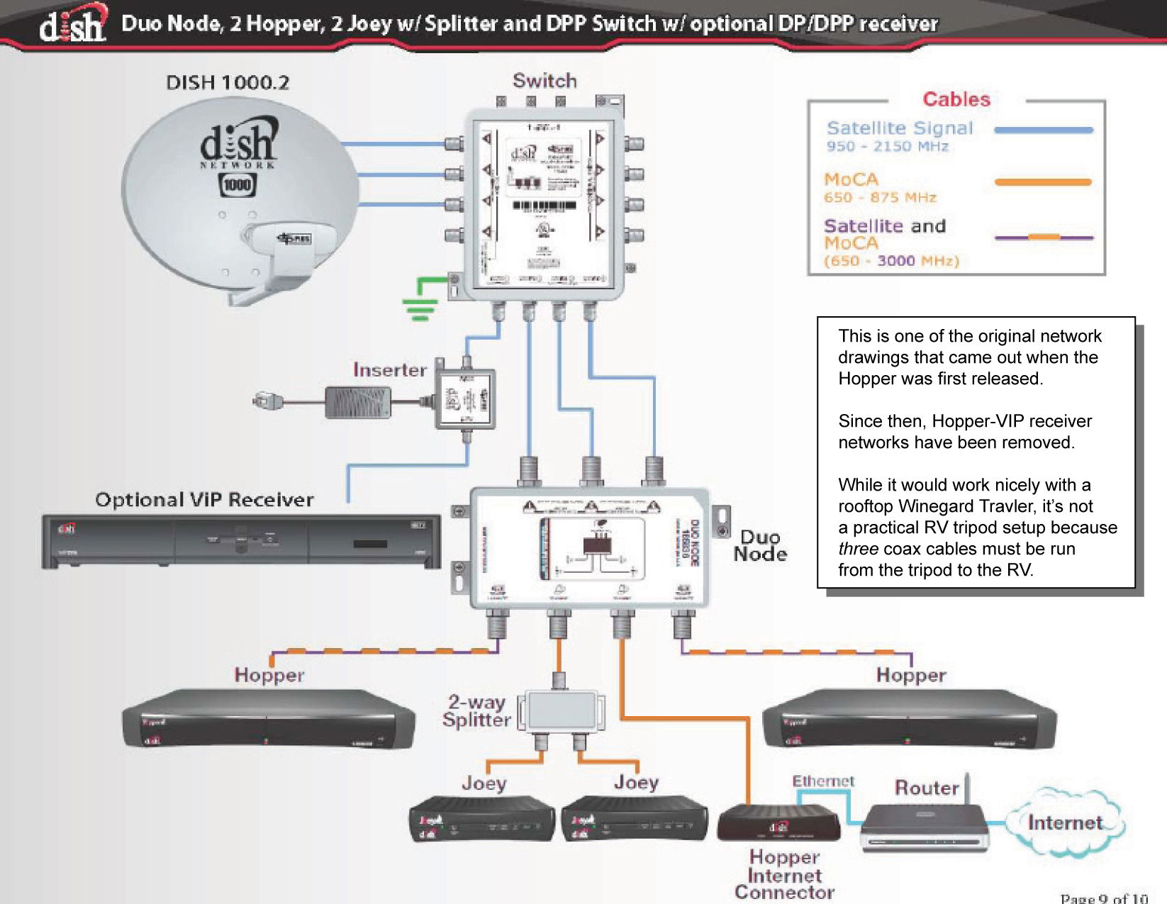 hight resolution of dish network dual receiver diagram wiring diagrams swm dish wiring diagram dish vip 222 wiring