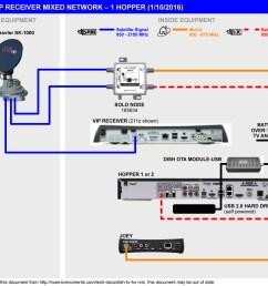 dish work wiring diagrams on 722 receiver dish 222k dish receiver vip 222k connection dish receiver [ 1550 x 1197 Pixel ]