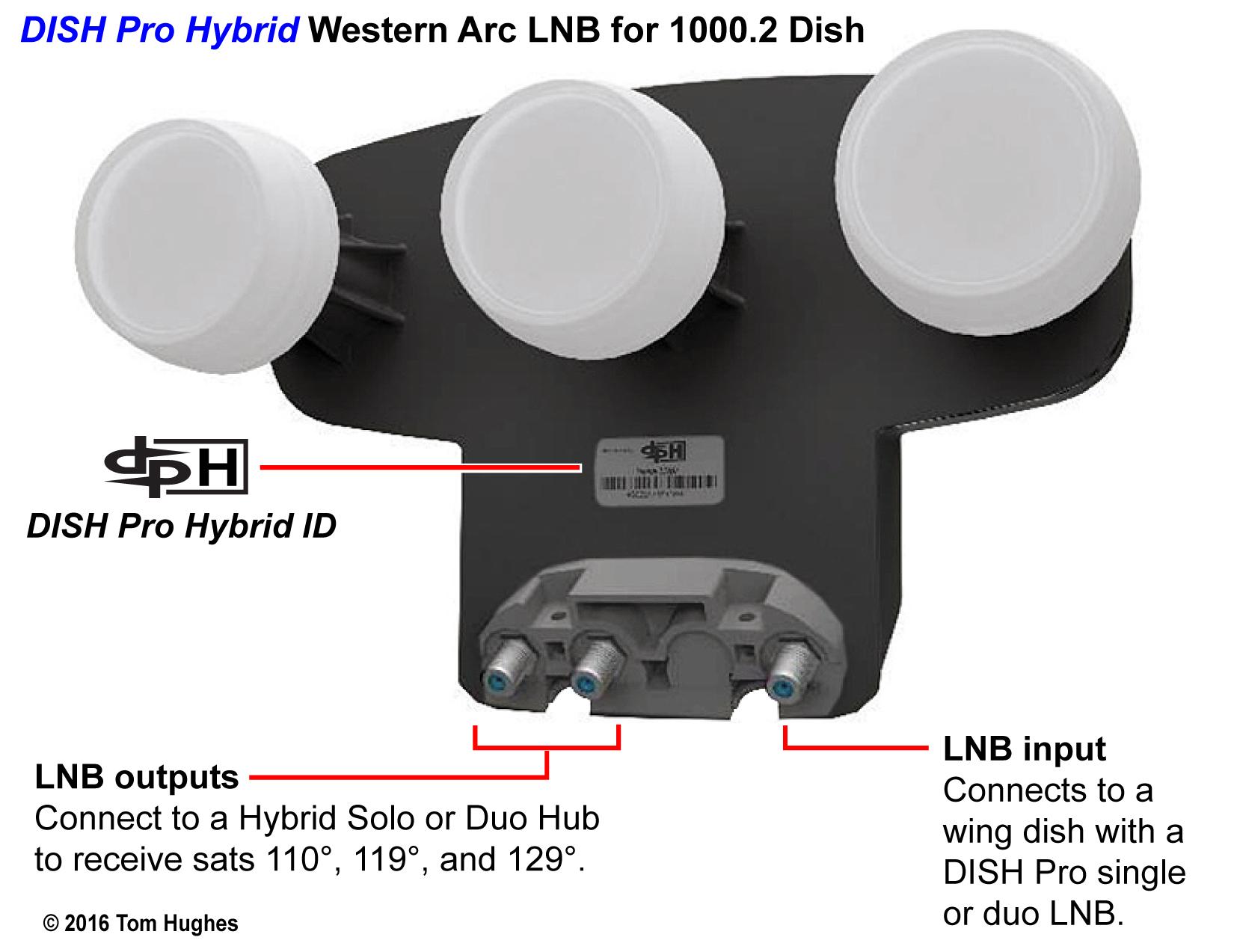 wiring diagram for portable satellite dish dish receiver dish network splitter diagram satellite dish setup diagram [ 1650 x 1273 Pixel ]