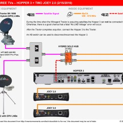 Dstv Hd Pvr Installation Diagram Sta Rite Pump Wiring Dish Pro Hybrid Winegard Travler Upgrade (no Longer Recommended) | Rvseniormoments