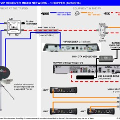 Dish Network Hopper Wiring Diagram Nissan Frontier Stereo Dish_hopper_vip_mixed_network_1hopper | Rvseniormoments