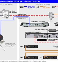 hopper wiring diagram heater detailed wiring diagramsdish receiver hook up diagram wiring diagram third level hopper [ 1550 x 1197 Pixel ]
