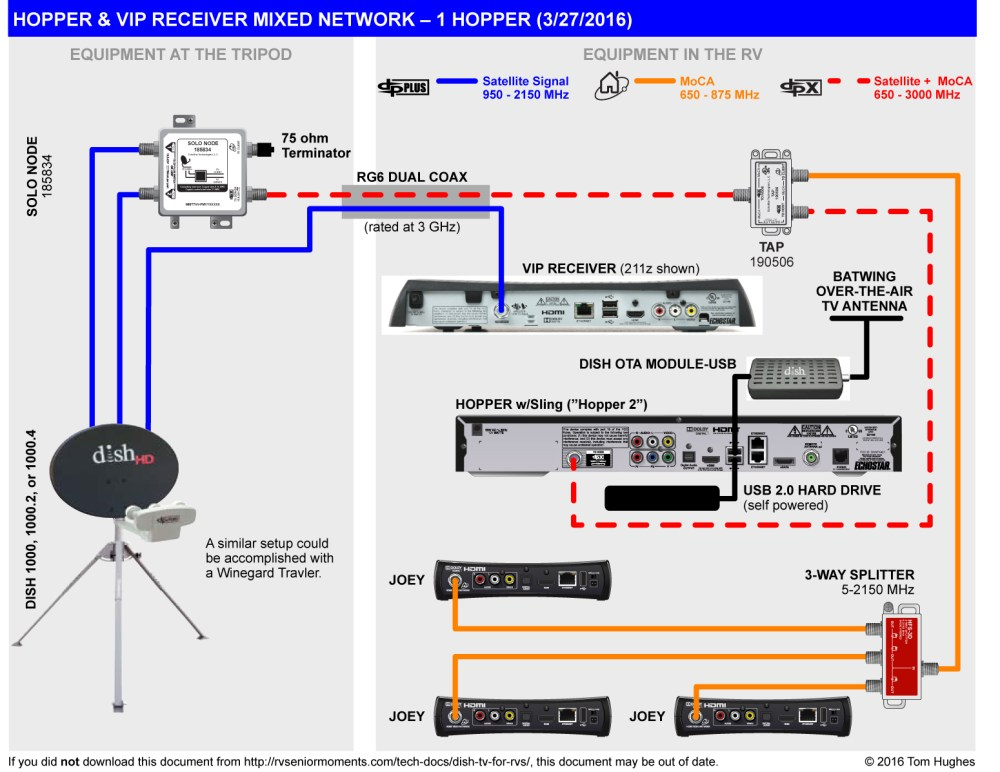 medium resolution of hopper wiring diagram heater detailed wiring diagramsdish receiver hook up diagram wiring diagram third level hopper