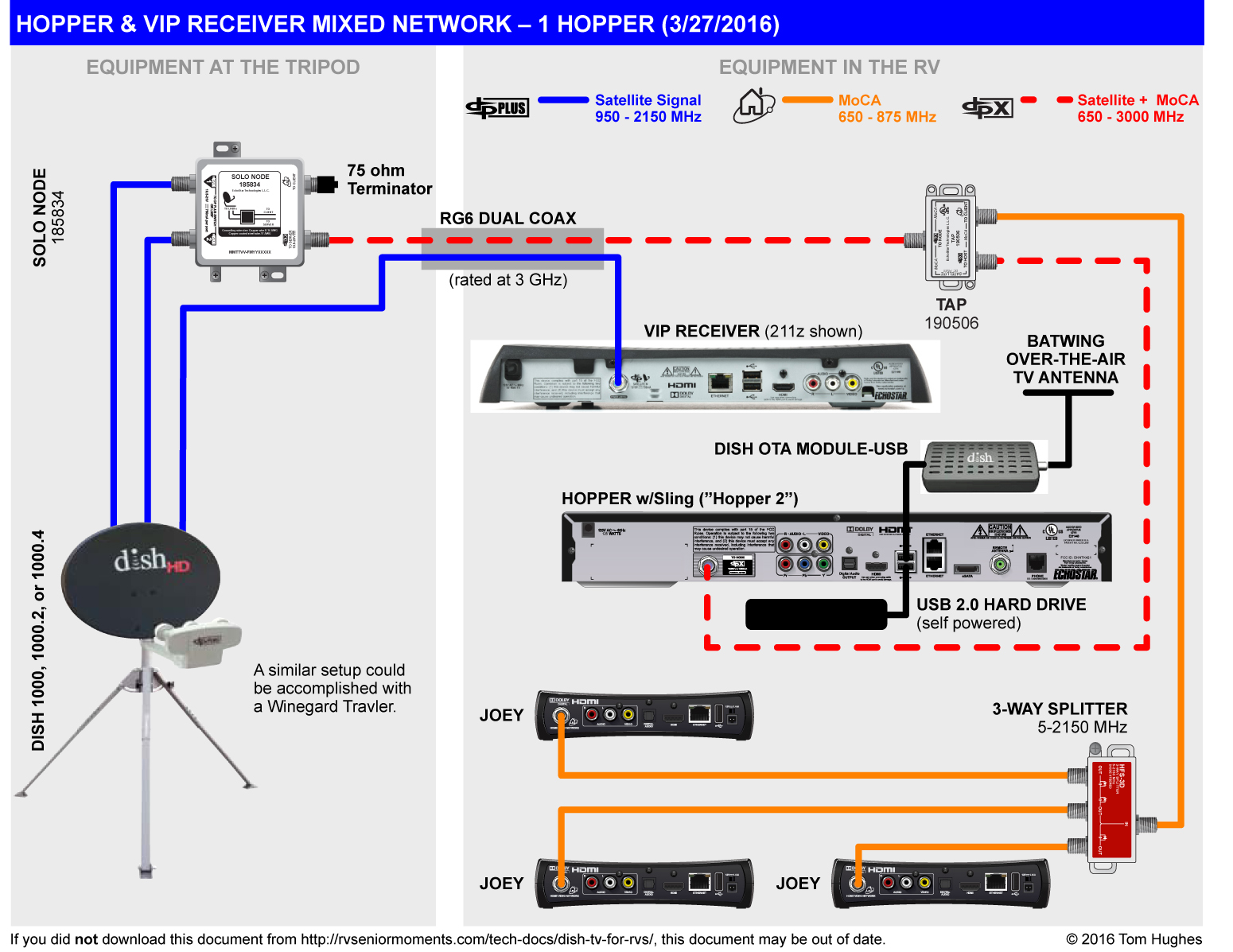 hight resolution of hopper wiring diagram heater detailed wiring diagramsdish receiver hook up diagram wiring diagram third level hopper