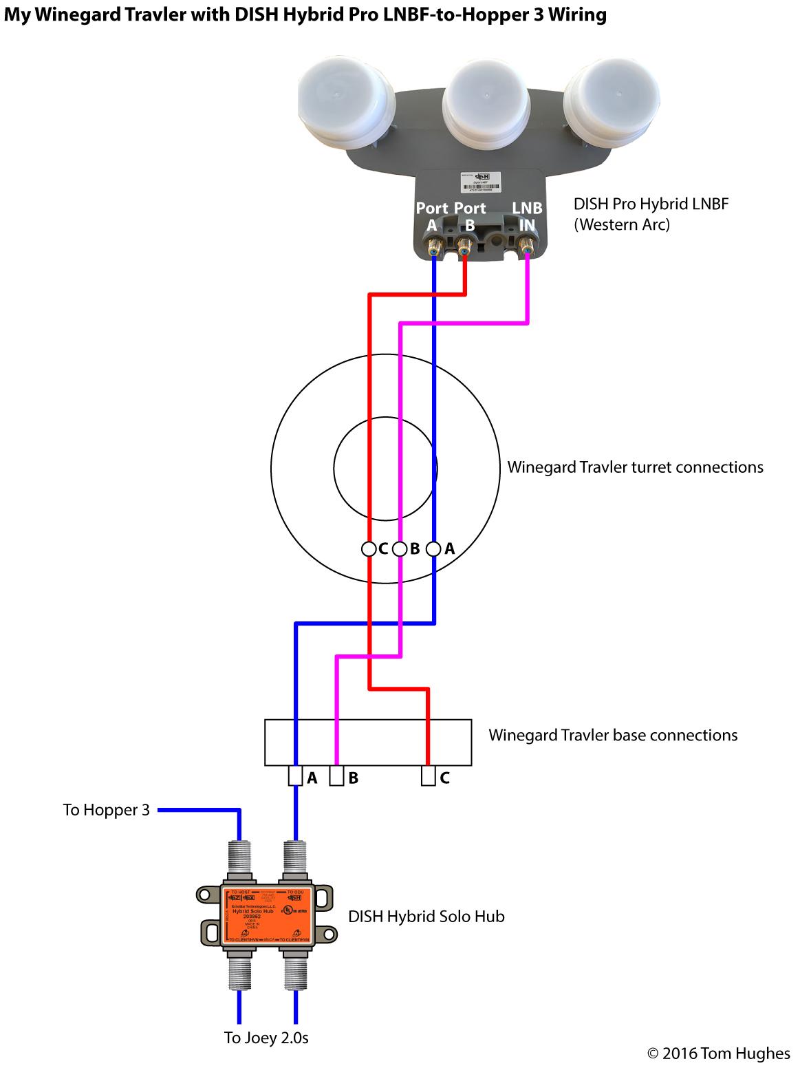 dish network lnb wiring diagram wiring diagrams sitedish pro hybrid winegard travler upgrade no longer [ 1179 x 1552 Pixel ]
