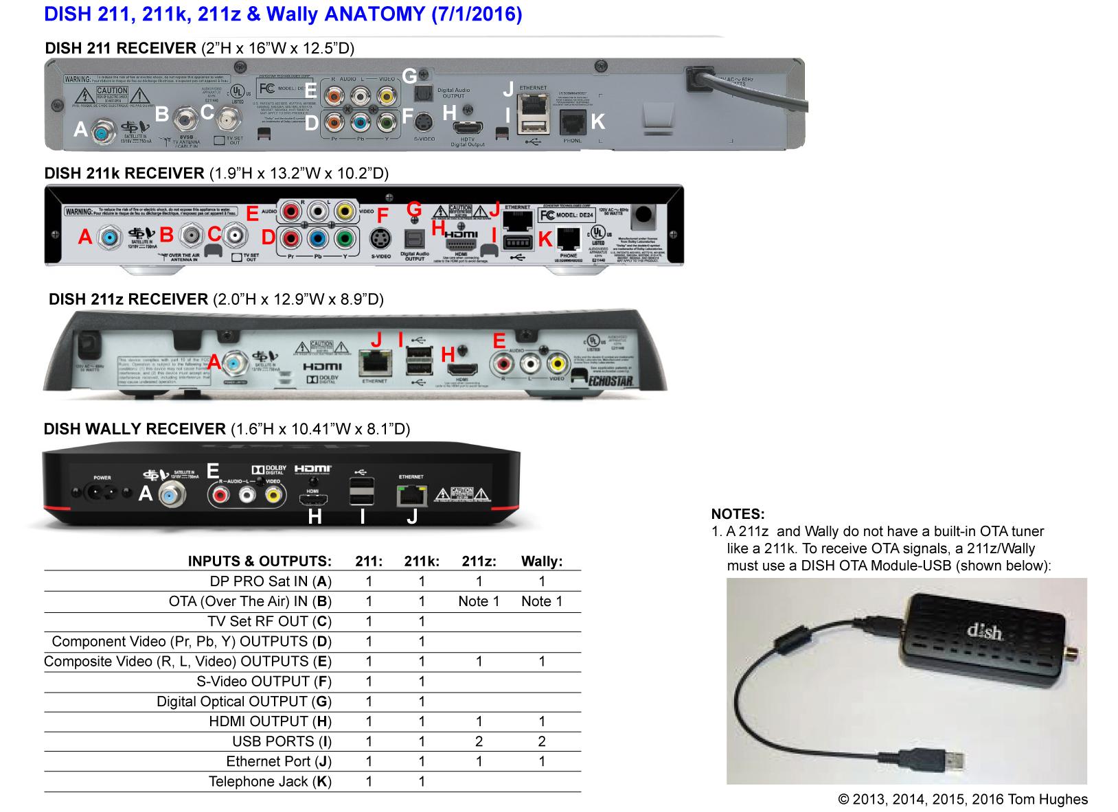 Dish Network Wiring Diagram 722 Dish 211k Vs 211z In 2017 Irv2 Forums