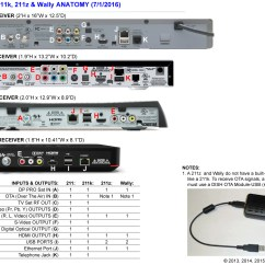 Dish Network Hopper Wiring Diagram 2005 Mazda 3 Serpentine Belt Wally . The New Vip211 Receiver? | Rvseniormoments