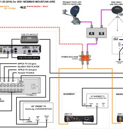 wiring diagram for smart tv wiring diagram samsung tv wiring diagram wiring diagram data schemasamsung tv [ 2452 x 1544 Pixel ]