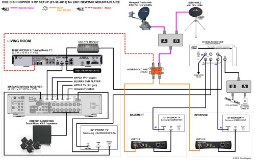 small resolution of wiring diagram for smart tv wiring diagram samsung tv wiring diagram wiring diagram data schemasamsung tv