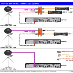 Hopper Joey Installation Diagram Fire Alarm Systems Wiring Addressable Dish Tv For Rvs Rvseniormoments