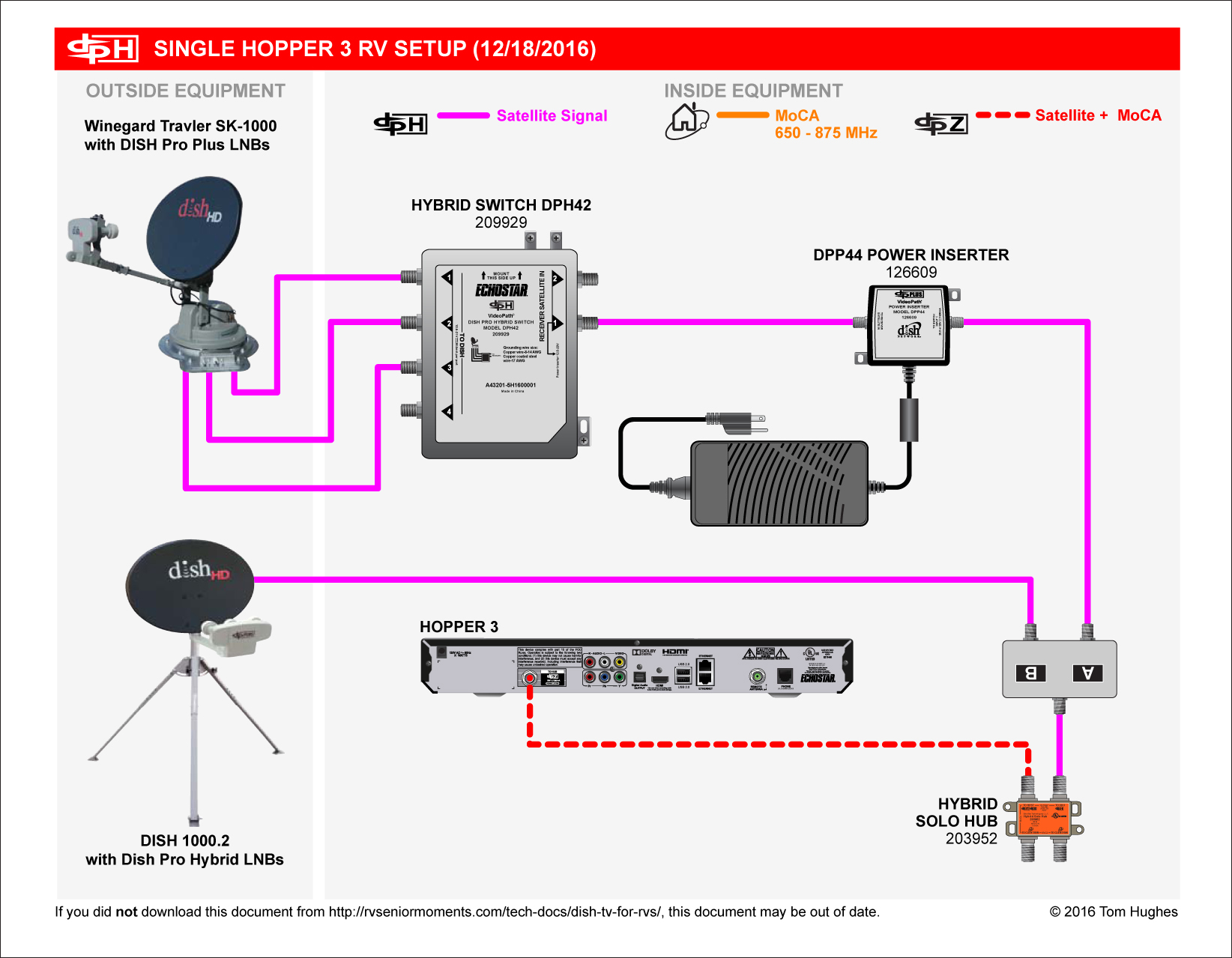 dish network multiswitch diagram 2008 chevy malibu dpp44 switch wiring 27 images