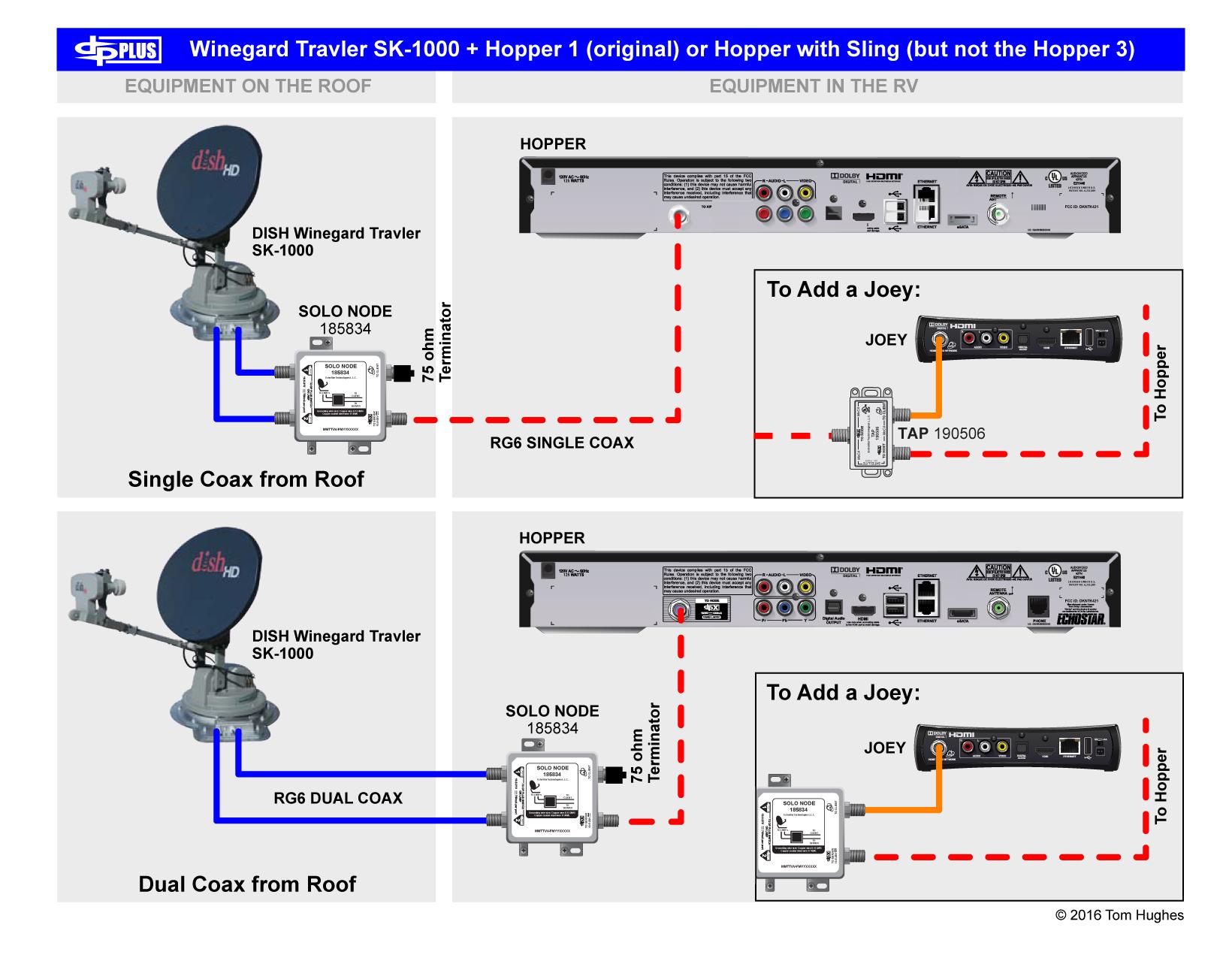 Directv Hopper Wiring Diagram Directv To Dish Travler Conversions Rvseniormoments