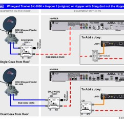 Wiring Diagram For Directv Hd Dvr Whirlpool Dryer Heating Element To Dish Travler Conversions Rvseniormoments
