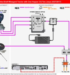 winegard carryout wiring diagram data wiring diagram rv starter wiring diagram winegard rv antenna wiring diagram [ 1503 x 1197 Pixel ]