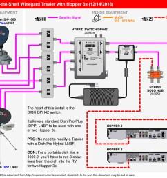dish tailgater wiring diagram wiring diagram dish hdtv vip motorhome wiring [ 1503 x 1201 Pixel ]