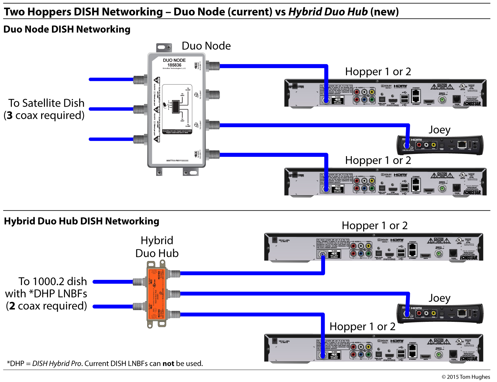 hight resolution of two hoppers wiring diagram wiring diagram auto two hoppers wiring diagram