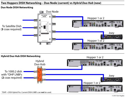 small resolution of two hoppers wiring diagram wiring diagram auto two hoppers wiring diagram