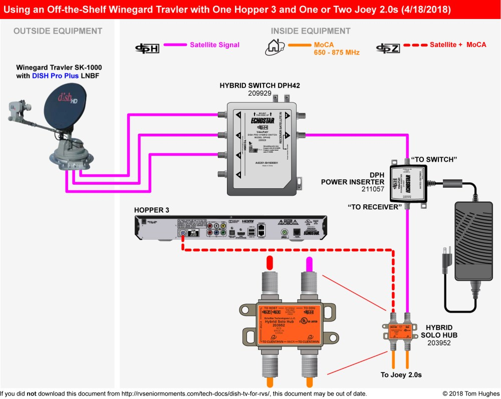medium resolution of winegard power inserter schematic usb wiring libraryi use this setup in my rv however each