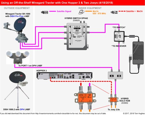 small resolution of two hoppers wiring diagram wiring diagrams the two hoppers wiring diagram
