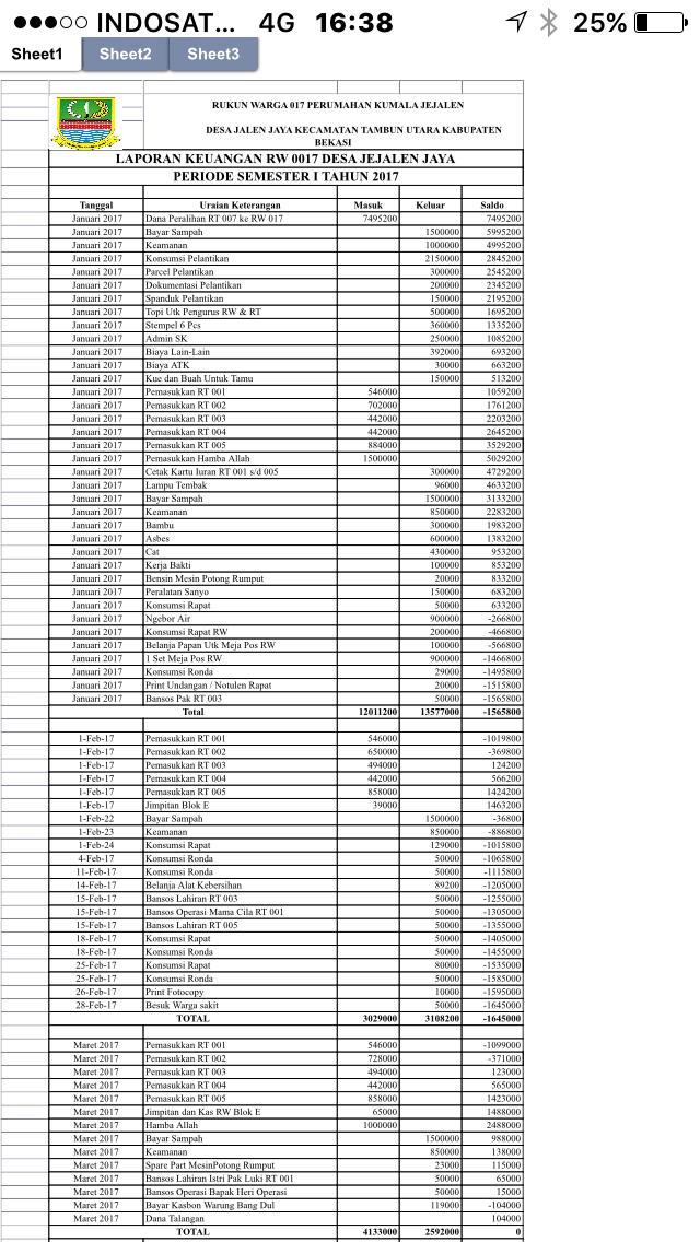 Contoh Laporan Keuangan BUMDes (Download Excel) - sedesa.id