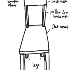 Chair Design Basics Bar Table With Chairs 1 3  Visual Expression I Creation Of