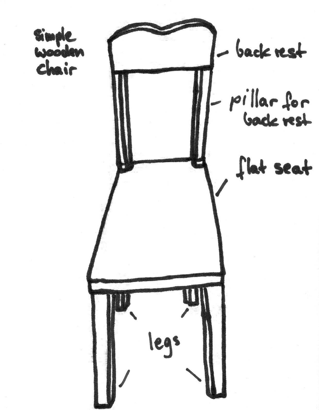chair design basics folding chairs singapore 1 3 visual expression i creation of artifacts sketch with annotations