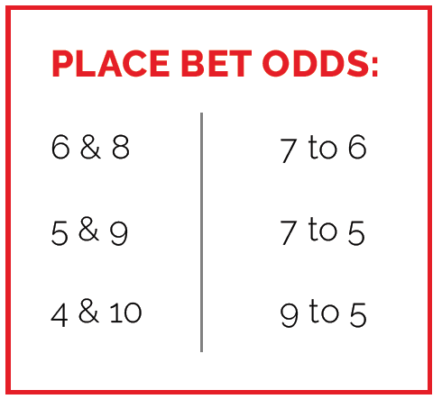 Craps Place Bet Odds