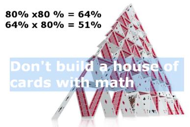 building a foundation math tutoring