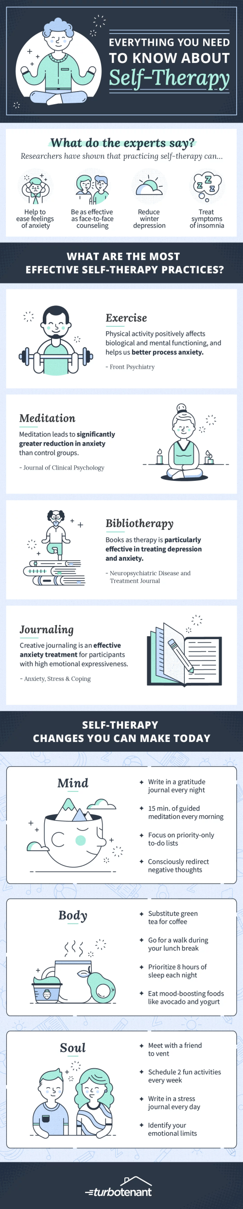 Everything You Need to Know About Self-Therapy