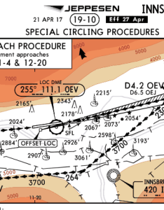So you first descent along the oev loc then at  dme turn left heading degrees and follow route as described in chart above also approach into lowi pilot atc users forum avsim community rh