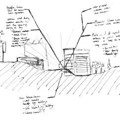 Sun Diagram Elevation Strat Wiring Bridge Tone Rwm9fc Rob Manion Ssb 2013