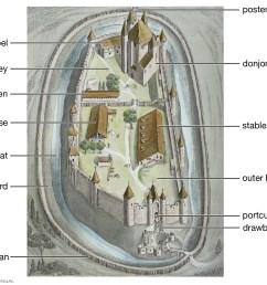 castle diagram  [ 1600 x 1270 Pixel ]