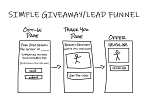 Free MLM Funnels - Lead Magnet Funnel