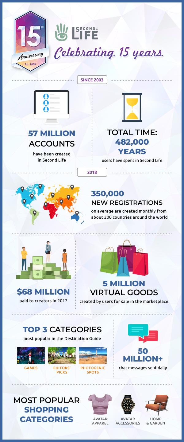 sl15b_infographic