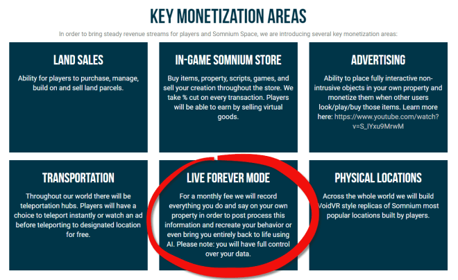 Somnium Space Key Monetization Areas 22 June 2018.png
