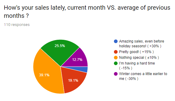Economic Survey 1 27 Nov 2018.png