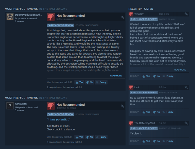 Negative Reviews on Steam of High Fidelity.png