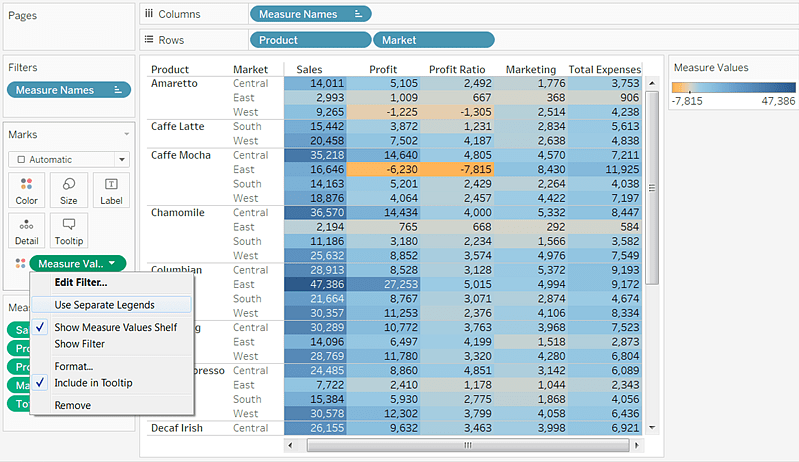Tableau Legends Per Measure And Conditional Formatting
