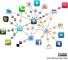 My strategy for social media [via bizbuildingstrategy.blogspot.com0